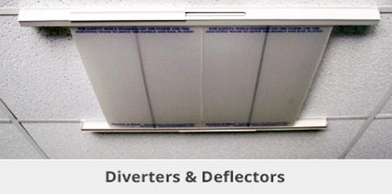 Ceiling Air Diverter For 2 X2 Vent Shelly Lighting